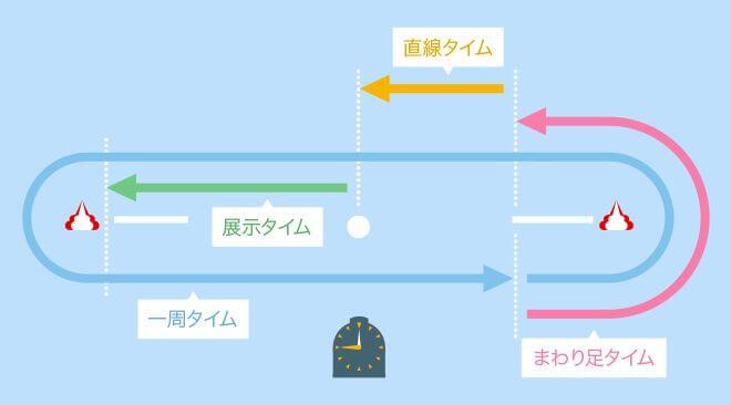 丸亀_計測データ