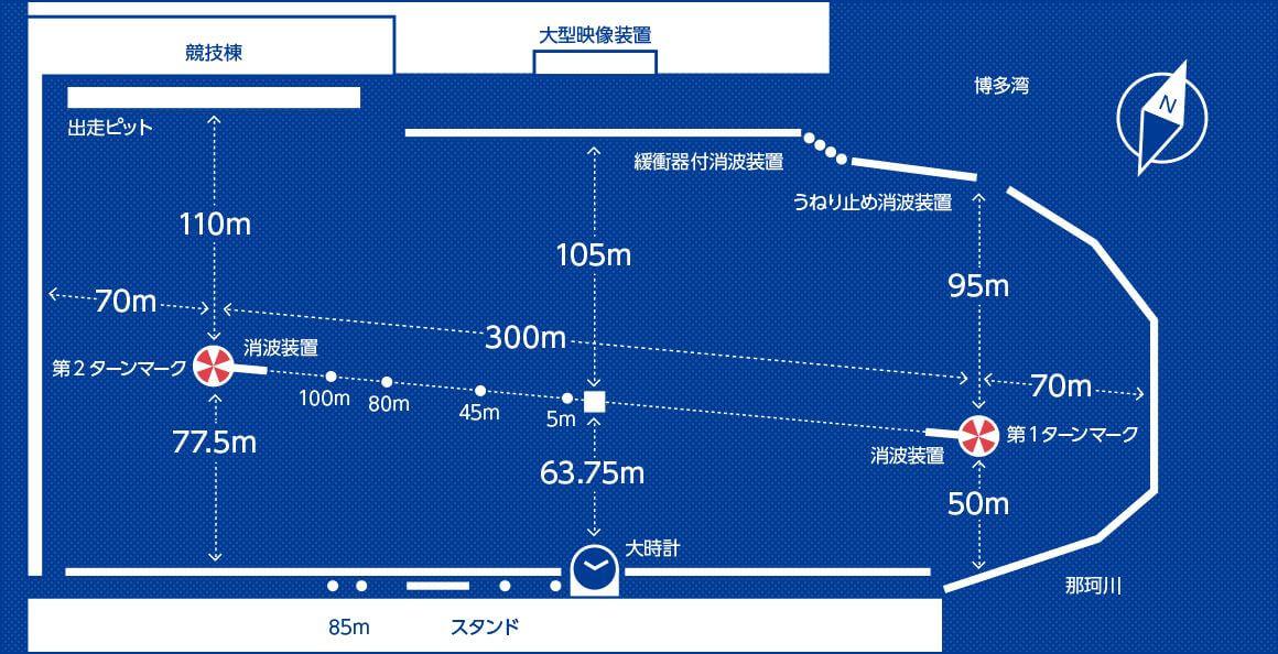 福岡競艇場