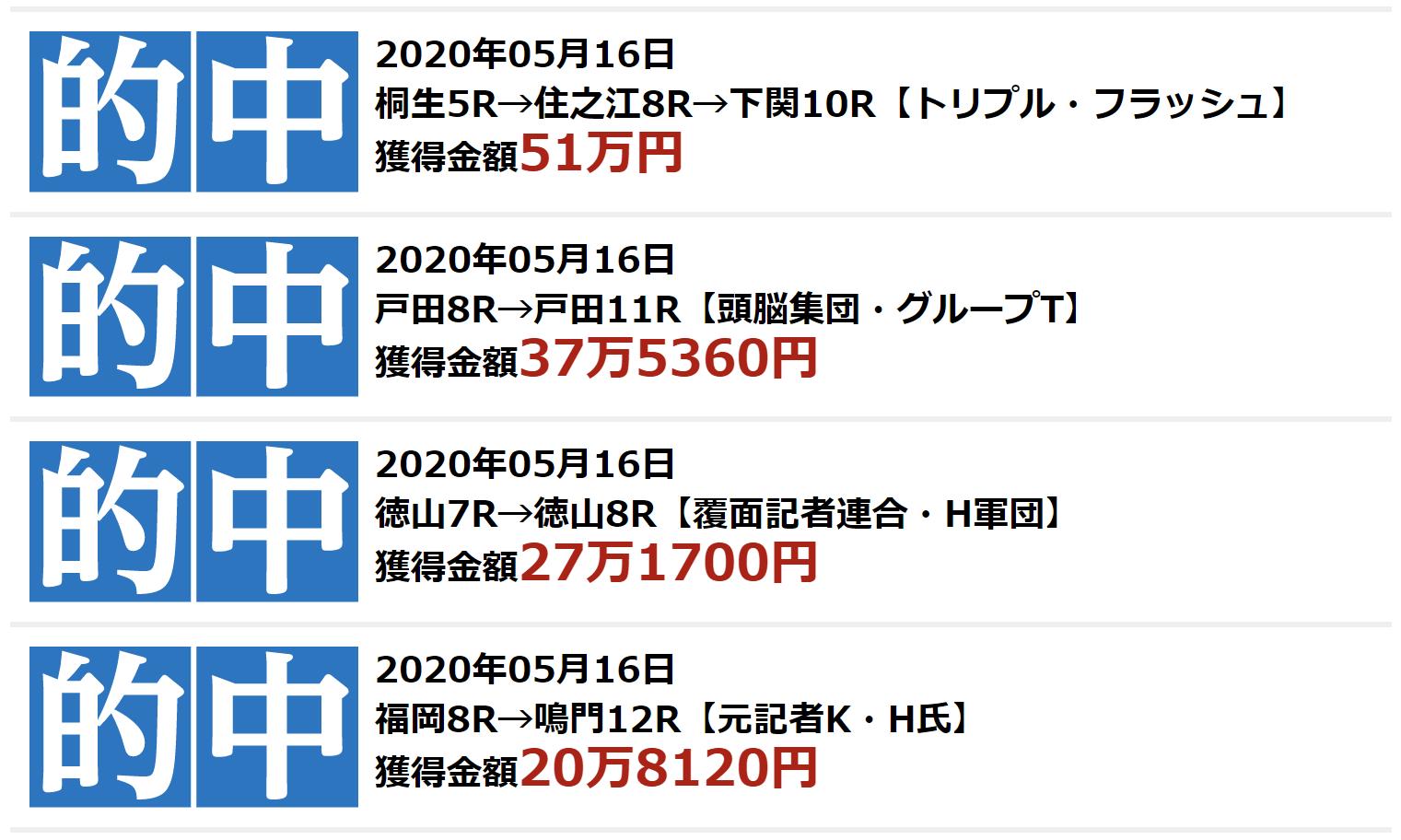三競競艇_実績