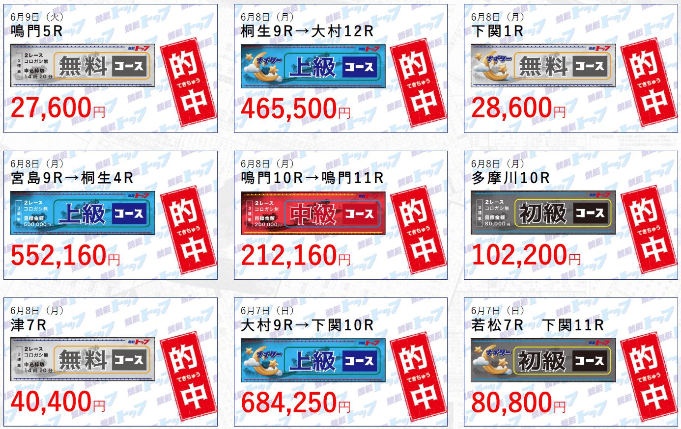 競艇トップ_実績