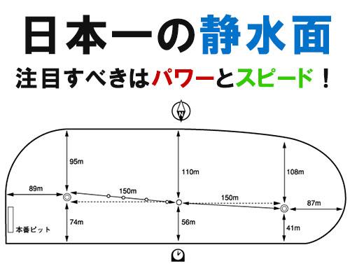 多摩川競艇特徴
