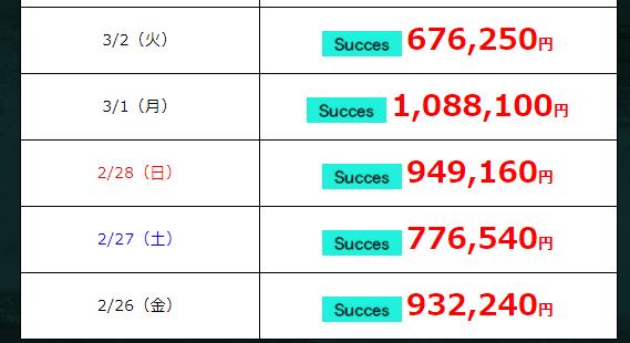 ファンタジスタ_実績